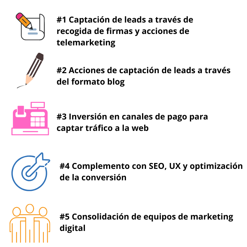 Tendencias del fundraising digital para 2020